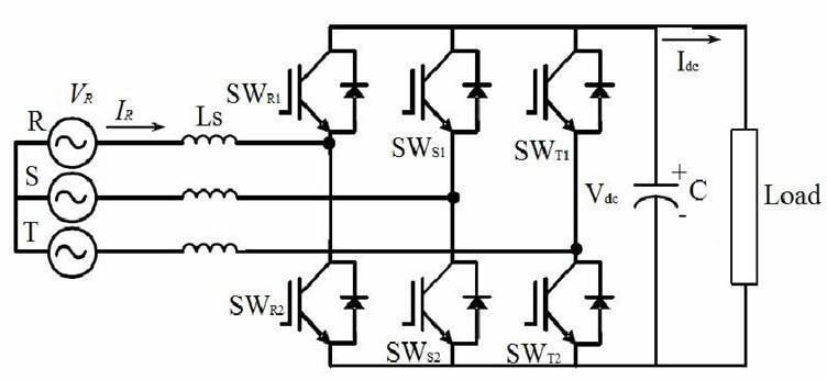 sinepower IGBT rectifier