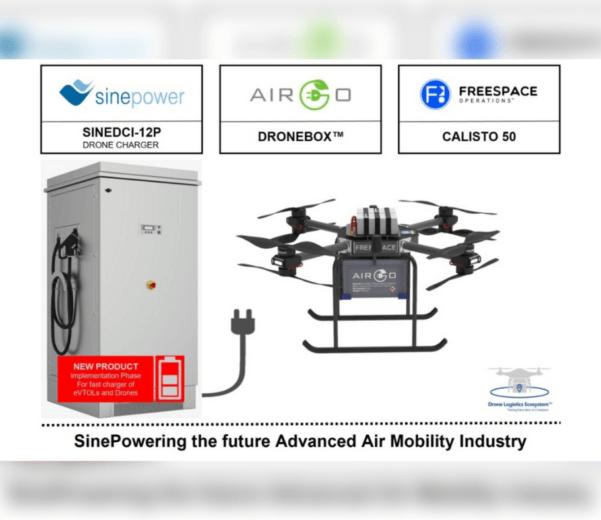Drone Logistics Ecosystem sinepower